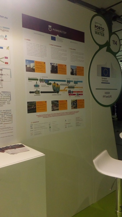 POWERSTEP poster at Porto Water Innovation Week